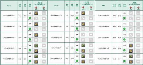 8月11日朝8時山形新幹線の空席状況